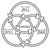 Unitas-Trinitas_reference mages